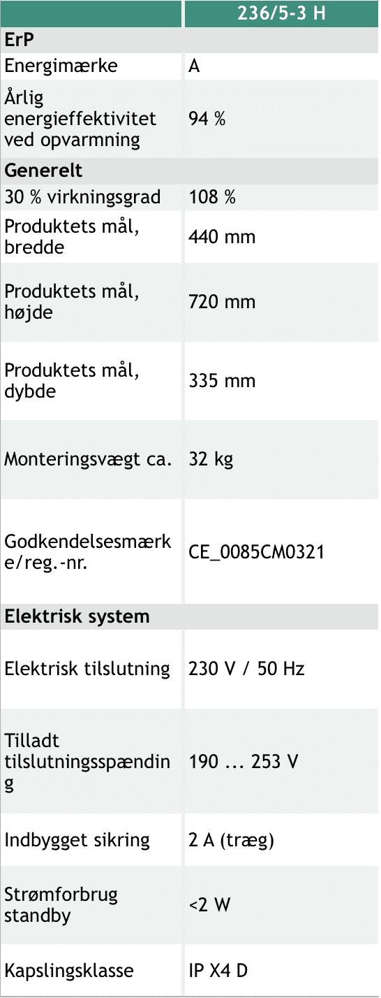 billig gasfyr Viborg energimærke